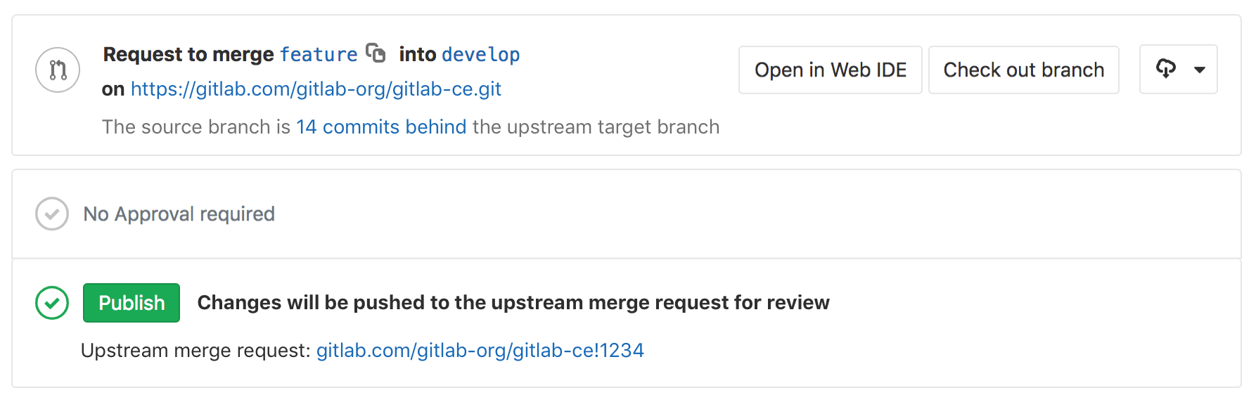 Mockup of distributed merge request widget